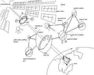 diagrama mal hecho